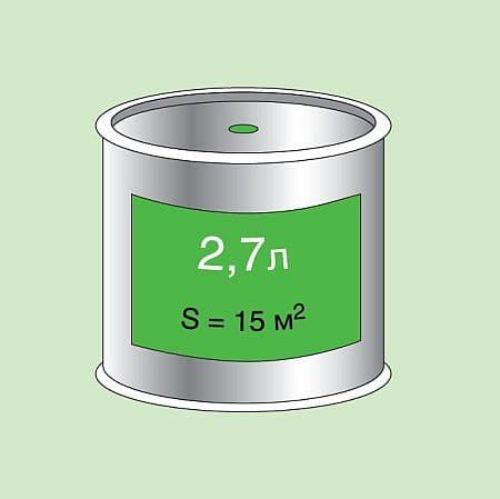 как рассчитать расход краски на стены