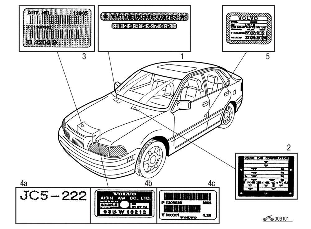 Автомобиль с VIN-кодом