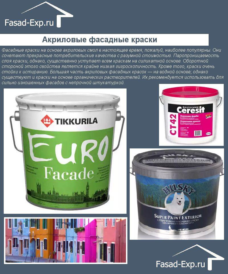 Акриловые фасадные краски