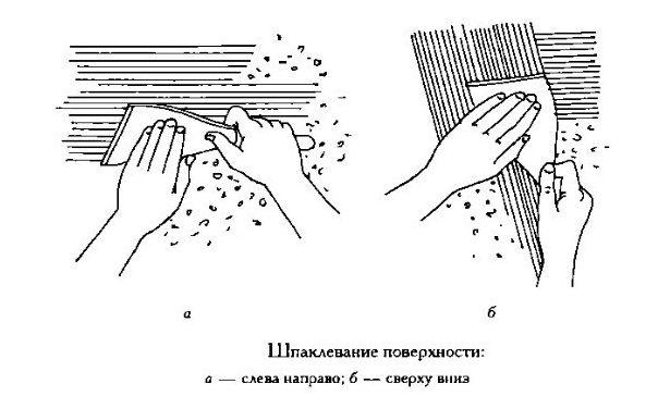 шпаклевание поверхности